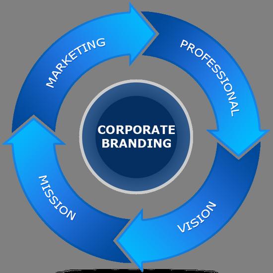 corporatebrand